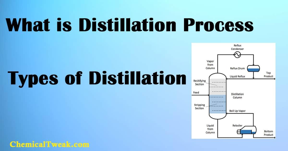 types of distillation
