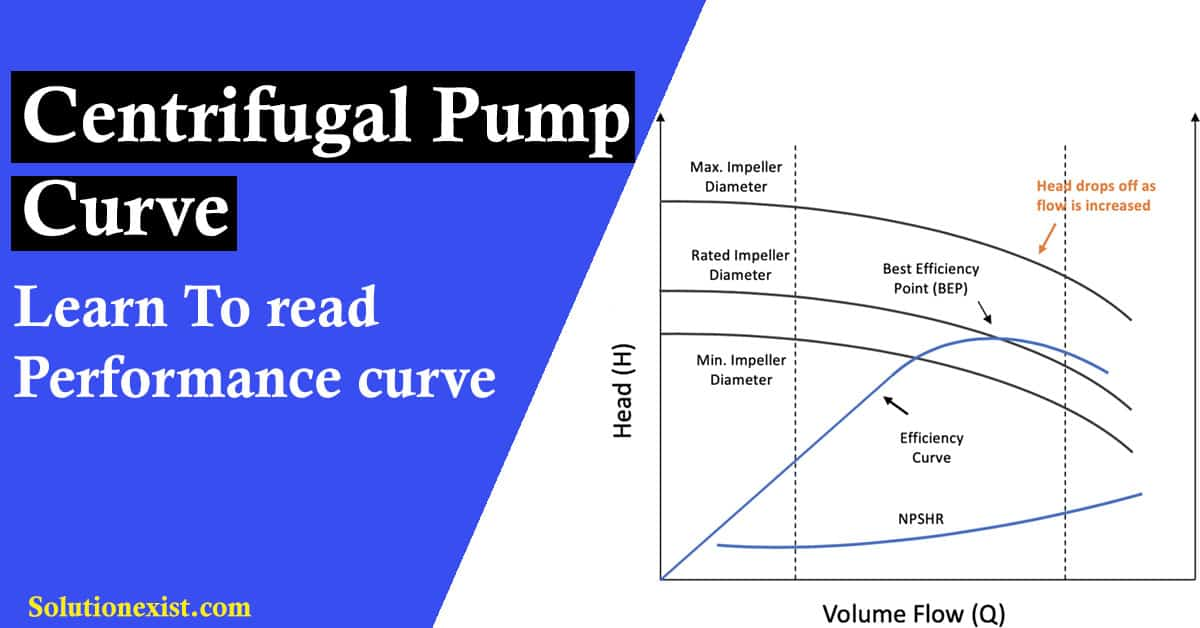 Centrifugal-Pump-Curve-performance-curve
